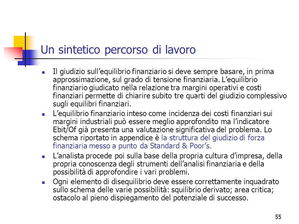 55 Un sintetico percorso di lavoro Il giudizio sullequilibrio finanziario si deve sempre basare, in prima approssimazione, sul grado di tensione finan