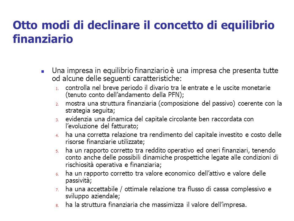 Otto modi di declinare il concetto di equilibrio finanziario Una impresa in equilibrio finanziario è una impresa che presenta tutte od alcune delle se