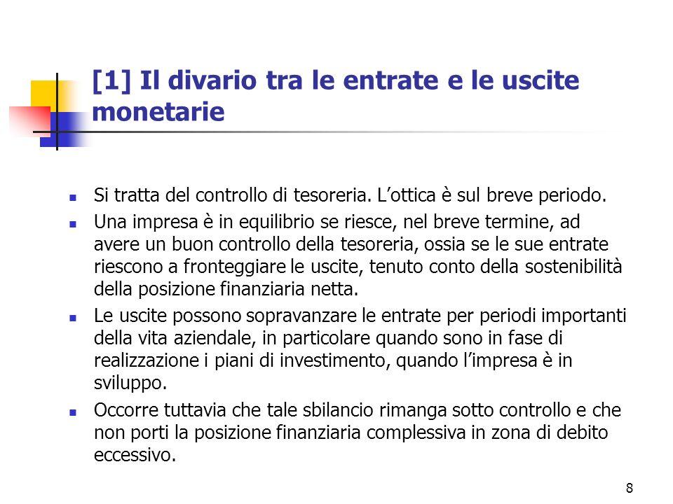 8 [1] Il divario tra le entrate e le uscite monetarie Si tratta del controllo di tesoreria. Lottica è sul breve periodo. Una impresa è in equilibrio s