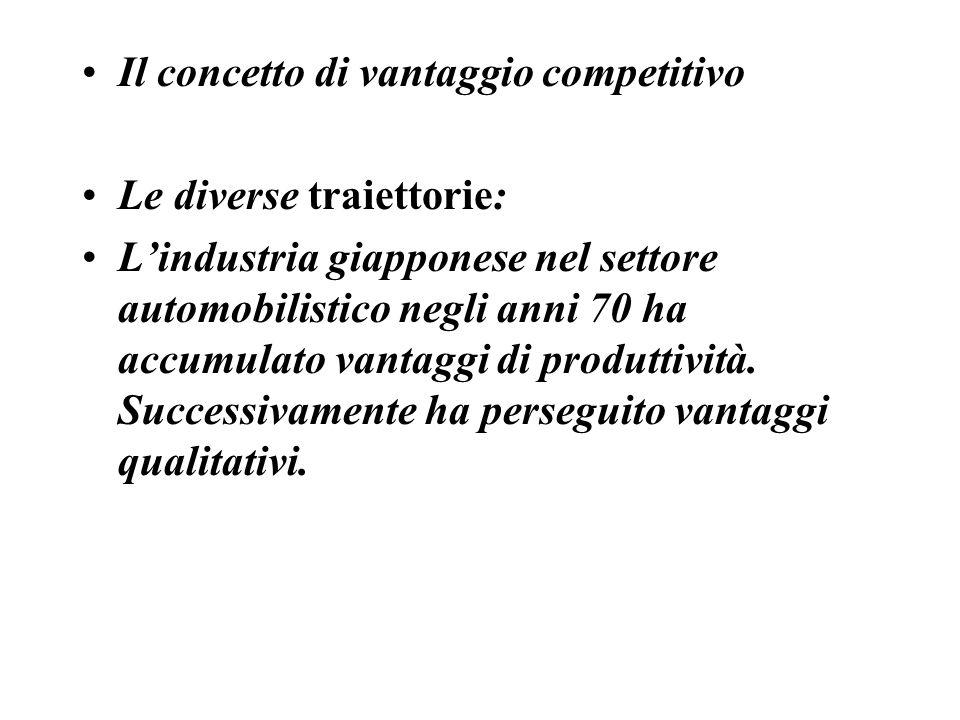 Il concetto di vantaggio competitivo Le diverse traiettorie: Lindustria giapponese nel settore automobilistico negli anni 70 ha accumulato vantaggi di