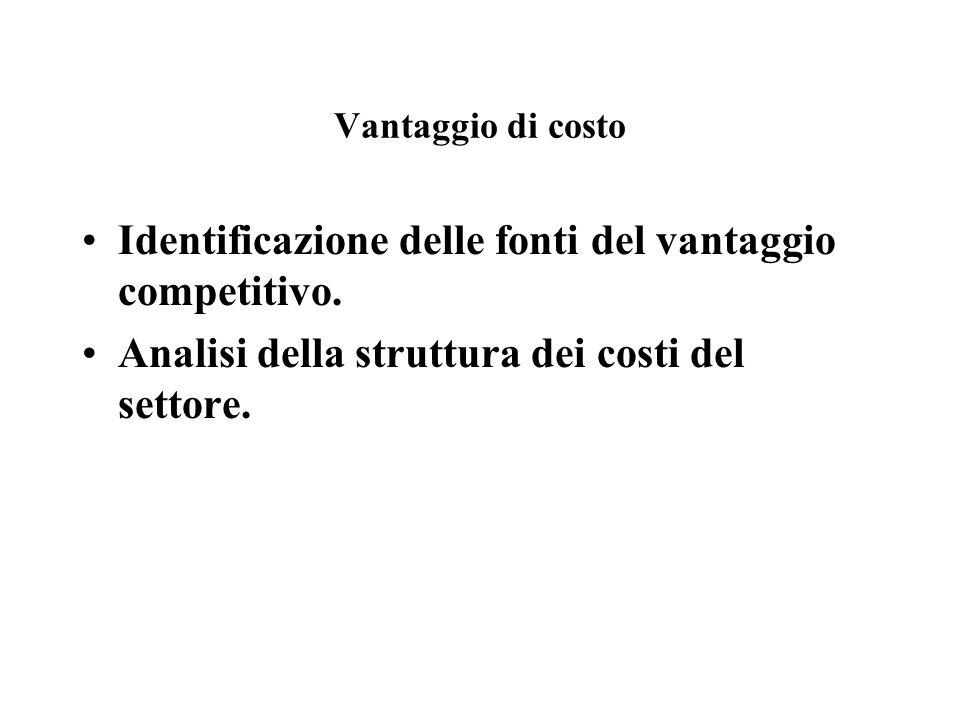Vantaggio di costo Identificazione delle fonti del vantaggio competitivo. Analisi della struttura dei costi del settore.