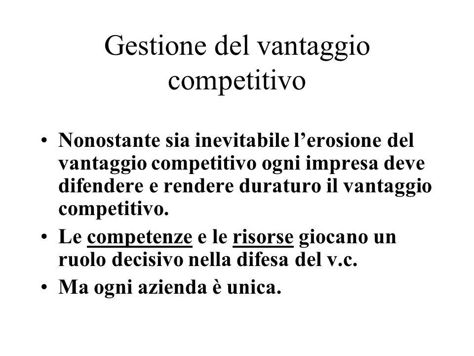 Gestione del vantaggio competitivo Nonostante sia inevitabile lerosione del vantaggio competitivo ogni impresa deve difendere e rendere duraturo il va