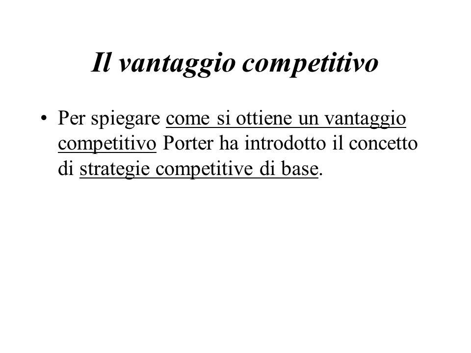 Il vantaggio competitivo Per spiegare come si ottiene un vantaggio competitivo Porter ha introdotto il concetto di strategie competitive di base.