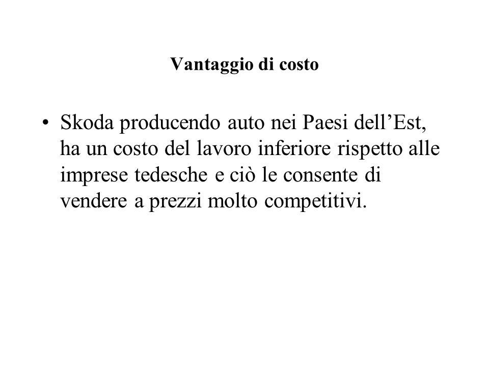 Vantaggio di costo Skoda producendo auto nei Paesi dellEst, ha un costo del lavoro inferiore rispetto alle imprese tedesche e ciò le consente di vende