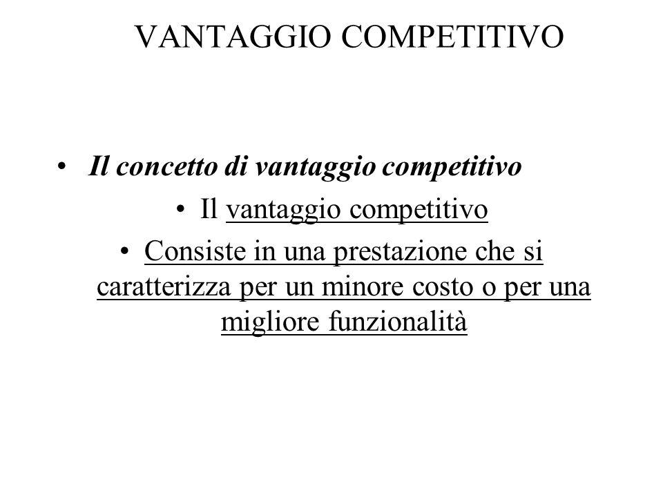 VANTAGGIO COMPETITIVO Il concetto di vantaggio competitivo Il vantaggio competitivo Consiste in una prestazione che si caratterizza per un minore cost