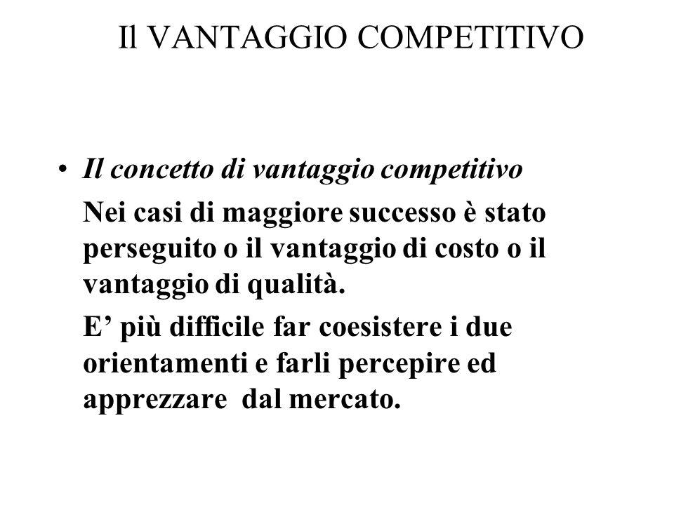Il VANTAGGIO COMPETITIVO Il concetto di vantaggio competitivo Nei casi di maggiore successo è stato perseguito o il vantaggio di costo o il vantaggio