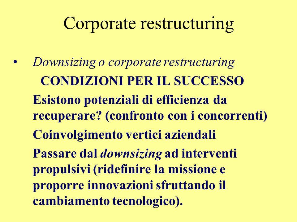 Corporate restructuring Downsizing o corporate restructuring AZIONI più FREQUENTI: 1.tagli occupazionali (livelli quadri) 2.Eliminazione attività che