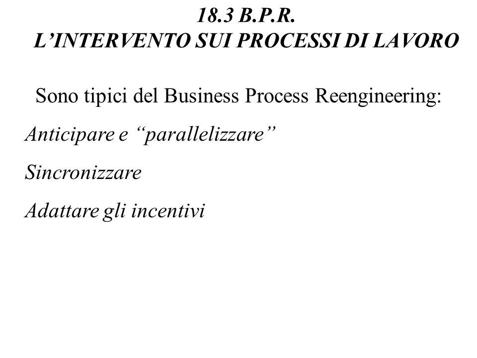 18.3 B.P.R. LINTERVENTO SUI PROCESSI DI LAVORO Elementi tipici del Business Process Reengineering: Cancellare invece di automatizzare:vengono eliminat