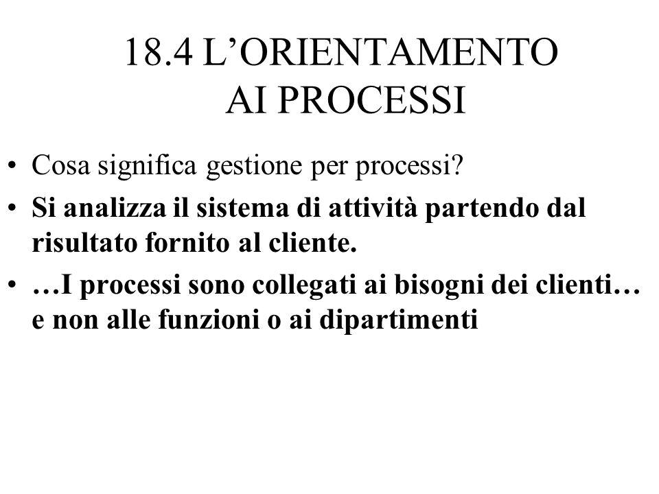 18.4 LORIENTAMENTO AI PROCESSI Cosa significa gestione per processi? Il processo è un flusso di materia o di informazione con una connotazione fisica