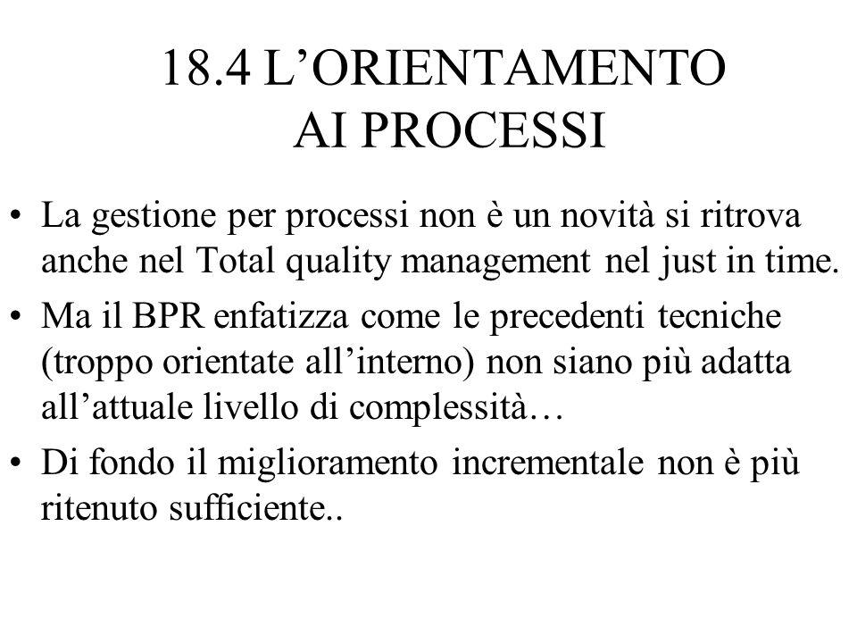 18.4 LORIENTAMENTO AI PROCESSI Cosa significa gestione per processi? Si analizza il sistema di attività partendo dal risultato fornito al cliente. …I
