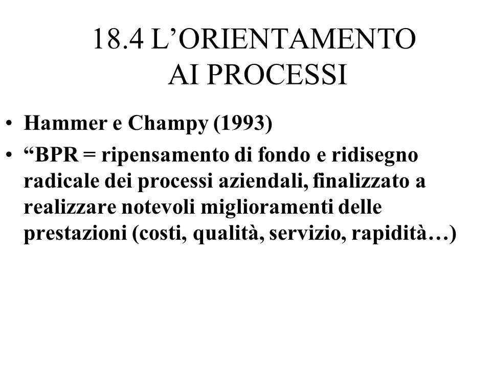 18.4 LORIENTAMENTO AI PROCESSI La gestione per processi non è un novità si ritrova anche nel Total quality management nel just in time. Ma il BPR enfa