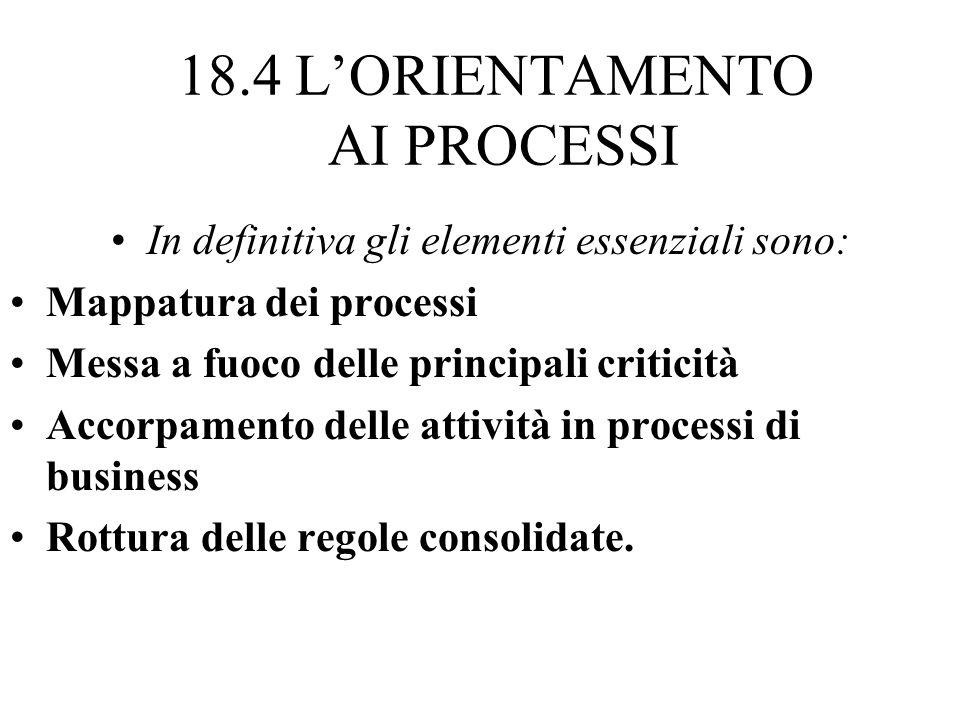 18.4 LORIENTAMENTO AI PROCESSI Hammer e Champy (1993) BPR = ripensamento di fondo e ridisegno radicale dei processi aziendali, finalizzato a realizzar