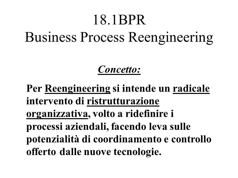Cap. 18 Business Process Reengineering BPR Lezione Egi
