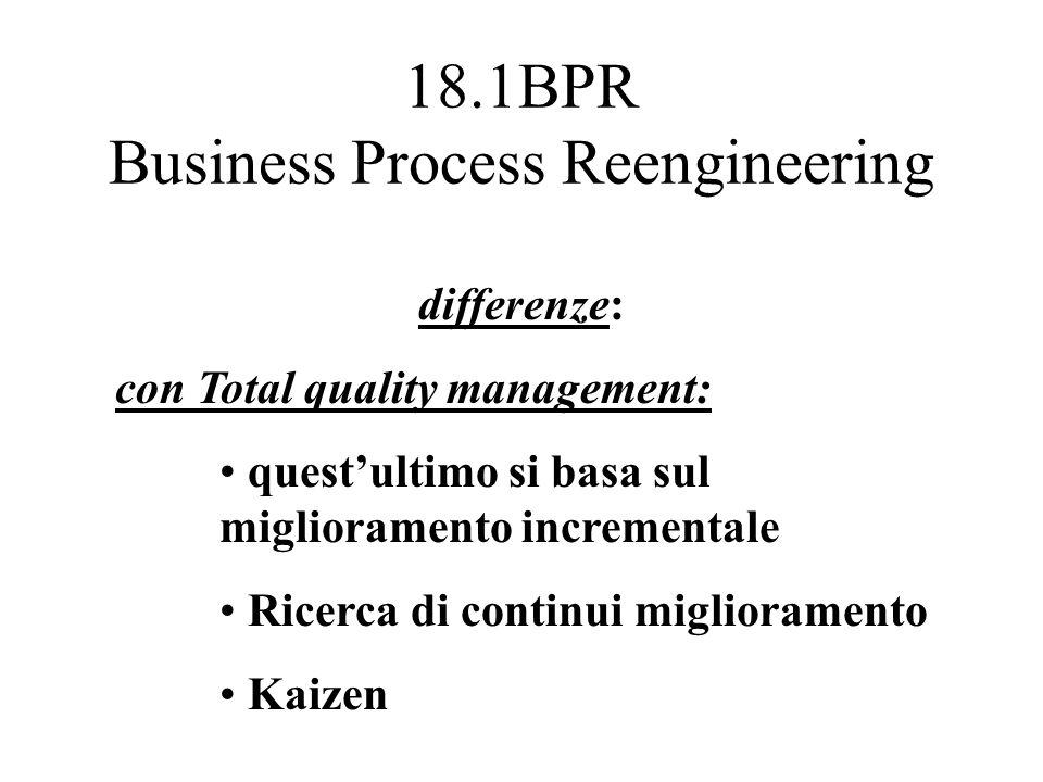 18.1BPR Business Process Reengineering Concetto: Per Reengineering si intende un radicale intervento di ristrutturazione organizzativa, volto a ridefi