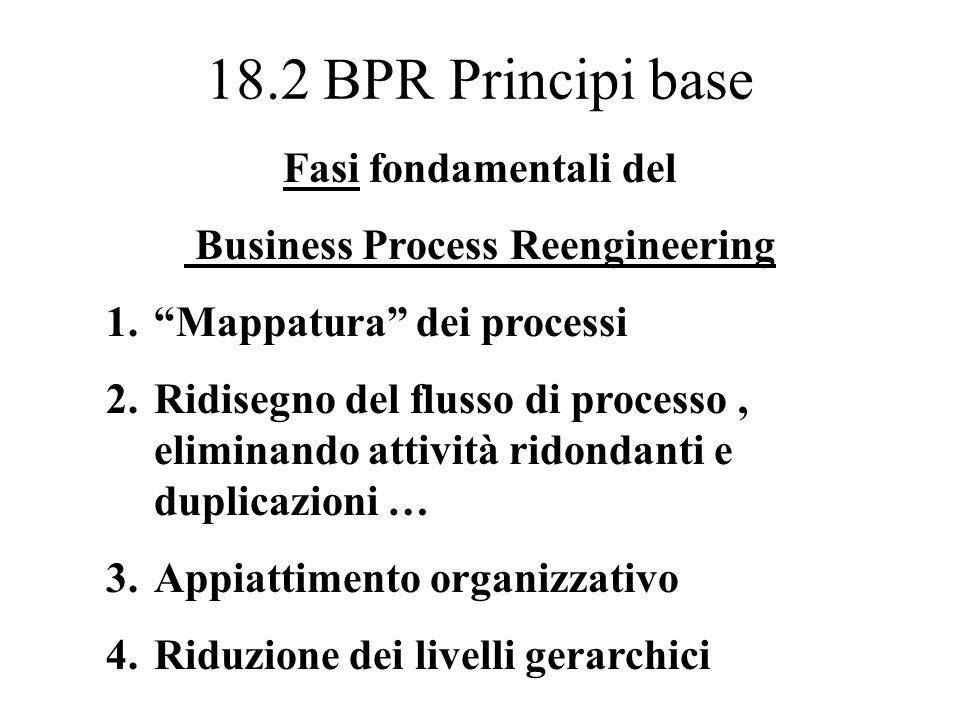 18.1BPR Business Process Reengineering Nel Business Process Reengineering BPR: Il cliente viene posto al centro dei processi I miglioramenti increment
