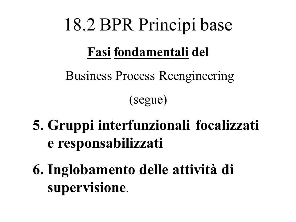 18.2 BPR Principi base Fasi fondamentali del Business Process Reengineering 1.Mappatura dei processi 2.Ridisegno del flusso di processo, eliminando at