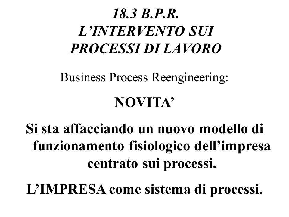Business Process Reengineering: Per alcuni autori è una vera rivoluzione. Per altri sono cose già note.