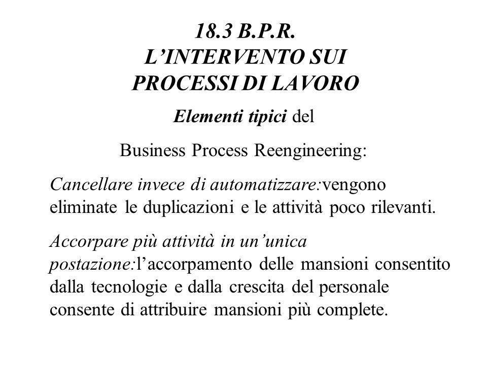 18.3 B.P.R. LINTERVENTO SUI PROCESSI DI LAVORO Business Process Reengineering: NOVITA Si sta affacciando un nuovo modello di funzionamento fisiologico