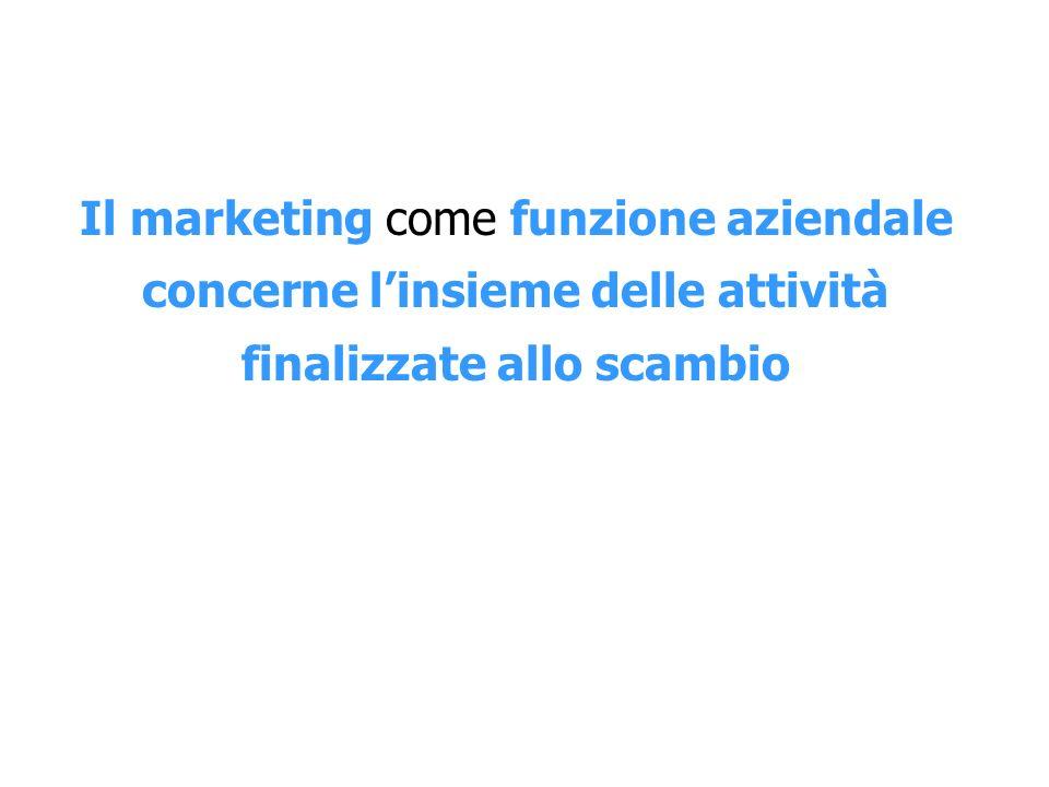 Il marketing come funzione aziendale concerne linsieme delle attività finalizzate allo scambio