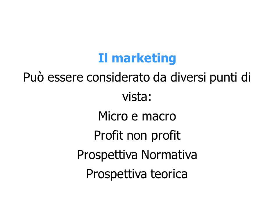 Il marketing Può essere considerato da diversi punti di vista: Micro e macro Profit non profit Prospettiva Normativa Prospettiva teorica