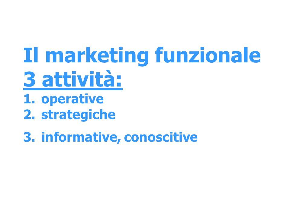 Il marketing funzionale 3 attività: 1. operative 2. strategiche 3. informative, conoscitive