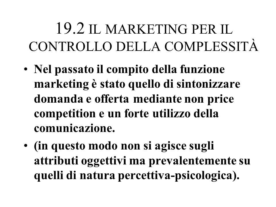19.2 IL MARKETING PER IL CONTROLLO DELLA COMPLESSITÀ Nel passato il compito della funzione marketing è stato quello di sintonizzare domanda e offerta mediante non price competition e un forte utilizzo della comunicazione.