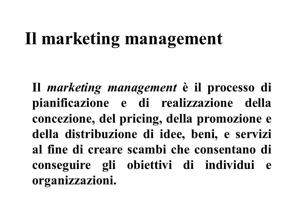 Il marketing management Il marketing management è il processo di pianificazione e di realizzazione della concezione, del pricing, della promozione e della distribuzione di idee, beni, e servizi al fine di creare scambi che consentano di conseguire gli obiettivi di individui e organizzazioni.
