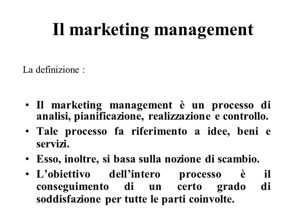 Il marketing management è un processo di analisi, pianificazione, realizzazione e controllo.