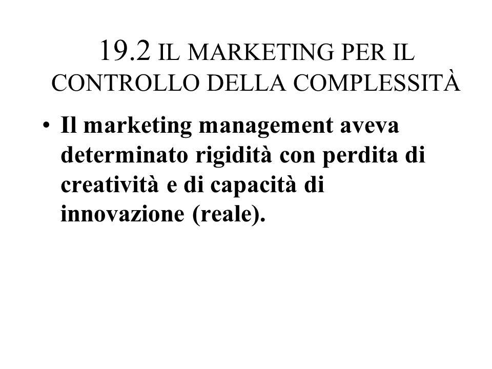 19.2 IL MARKETING PER IL CONTROLLO DELLA COMPLESSITÀ Il marketing management aveva determinato rigidità con perdita di creatività e di capacità di innovazione (reale).