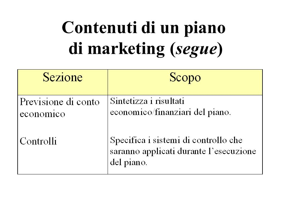 Contenuti di un piano di marketing (segue)