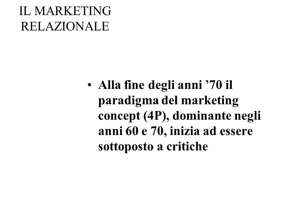 IL MARKETING RELAZIONALE Alla fine degli anni 70 il paradigma del marketing concept (4P), dominante negli anni 60 e 70, inizia ad essere sottoposto a critiche