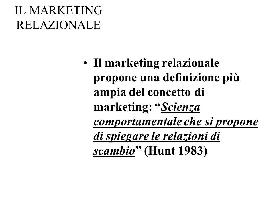 IL MARKETING RELAZIONALE Il marketing relazionale propone una definizione più ampia del concetto di marketing: Scienza comportamentale che si propone di spiegare le relazioni di scambio (Hunt 1983)