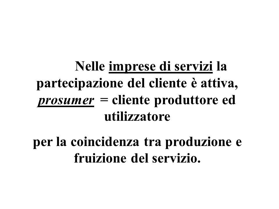 Nelle imprese di servizi la partecipazione del cliente è attiva, prosumer = cliente produttore ed utilizzatore per la coincidenza tra produzione e fruizione del servizio.
