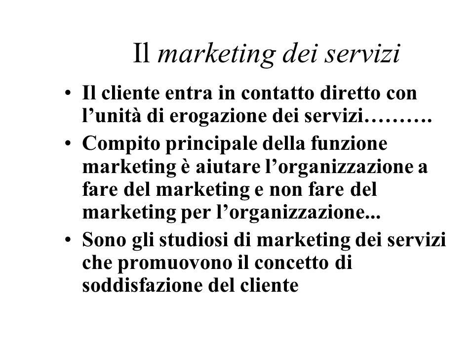 Il marketing dei servizi Il cliente entra in contatto diretto con lunità di erogazione dei servizi……….