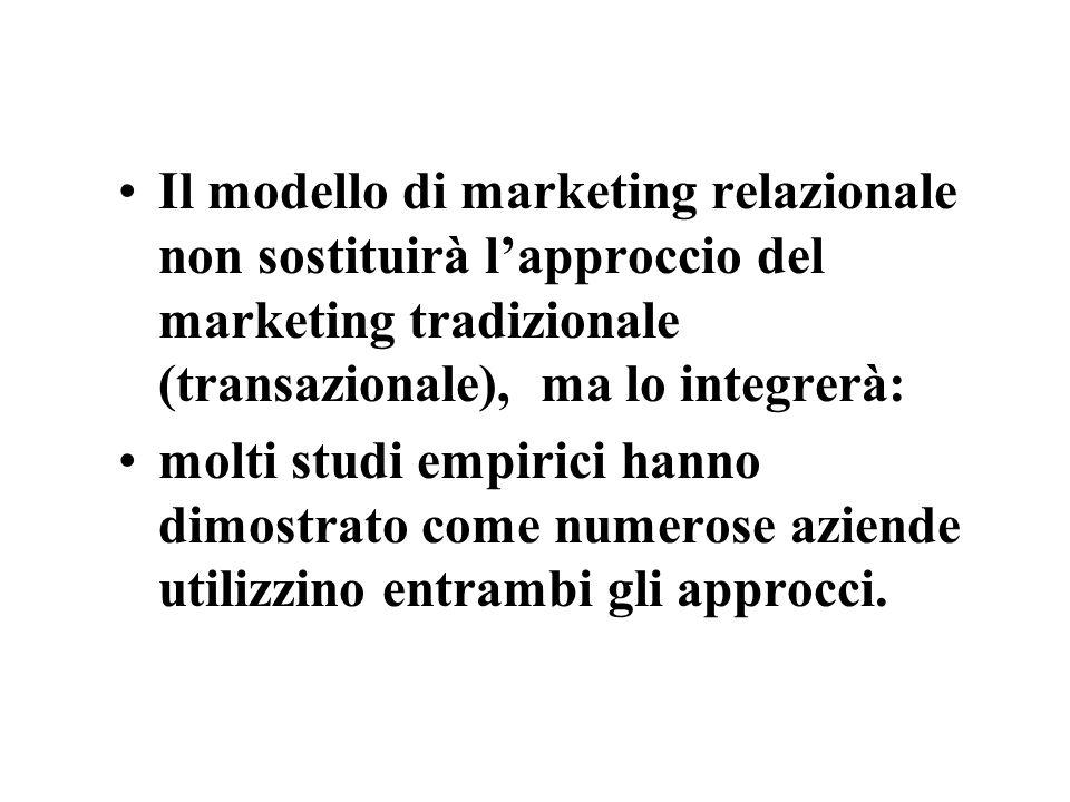 Il modello di marketing relazionale non sostituirà lapproccio del marketing tradizionale (transazionale), ma lo integrerà: molti studi empirici hanno dimostrato come numerose aziende utilizzino entrambi gli approcci.