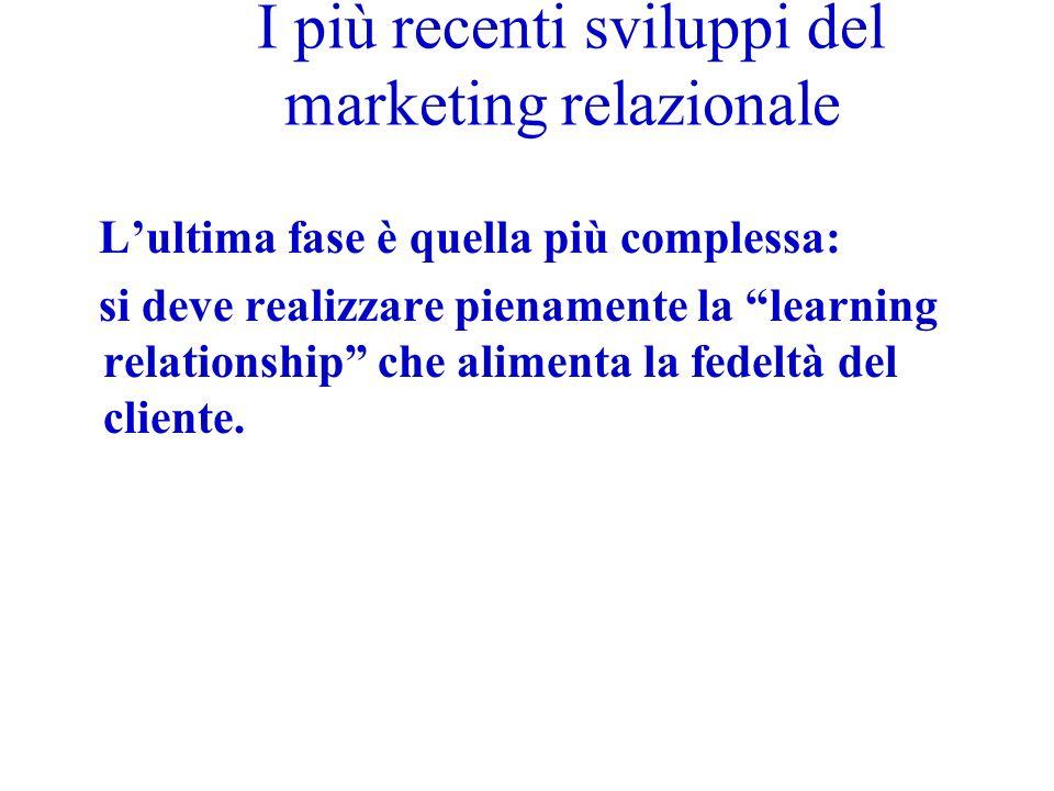 I più recenti sviluppi del marketing relazionale Lultima fase è quella più complessa: si deve realizzare pienamente la learning relationship che alimenta la fedeltà del cliente.