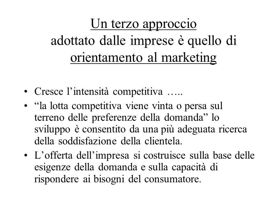 Un terzo approccio adottato dalle imprese è quello di orientamento al marketing Cresce lintensità competitiva …..