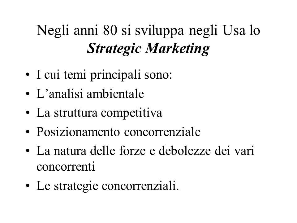 Negli anni 80 si sviluppa negli Usa lo Strategic Marketing I cui temi principali sono: Lanalisi ambientale La struttura competitiva Posizionamento concorrenziale La natura delle forze e debolezze dei vari concorrenti Le strategie concorrenziali.