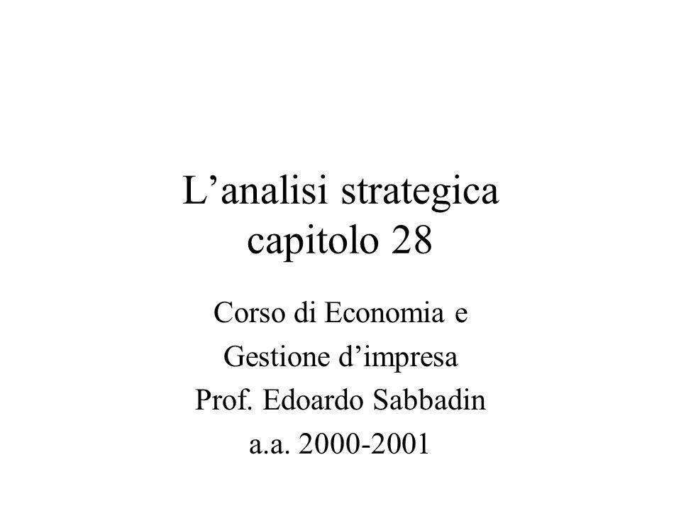 Lanalisi strategica capitolo 28 Corso di Economia e Gestione dimpresa Prof. Edoardo Sabbadin a.a. 2000-2001