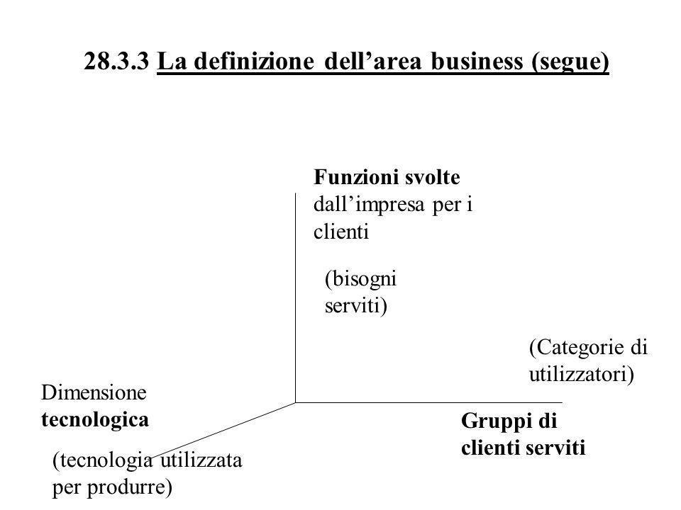 28.3.3 La definizione dellarea business (segue) Funzioni svolte dallimpresa per i clienti Dimensione tecnologica Gruppi di clienti serviti (Categorie
