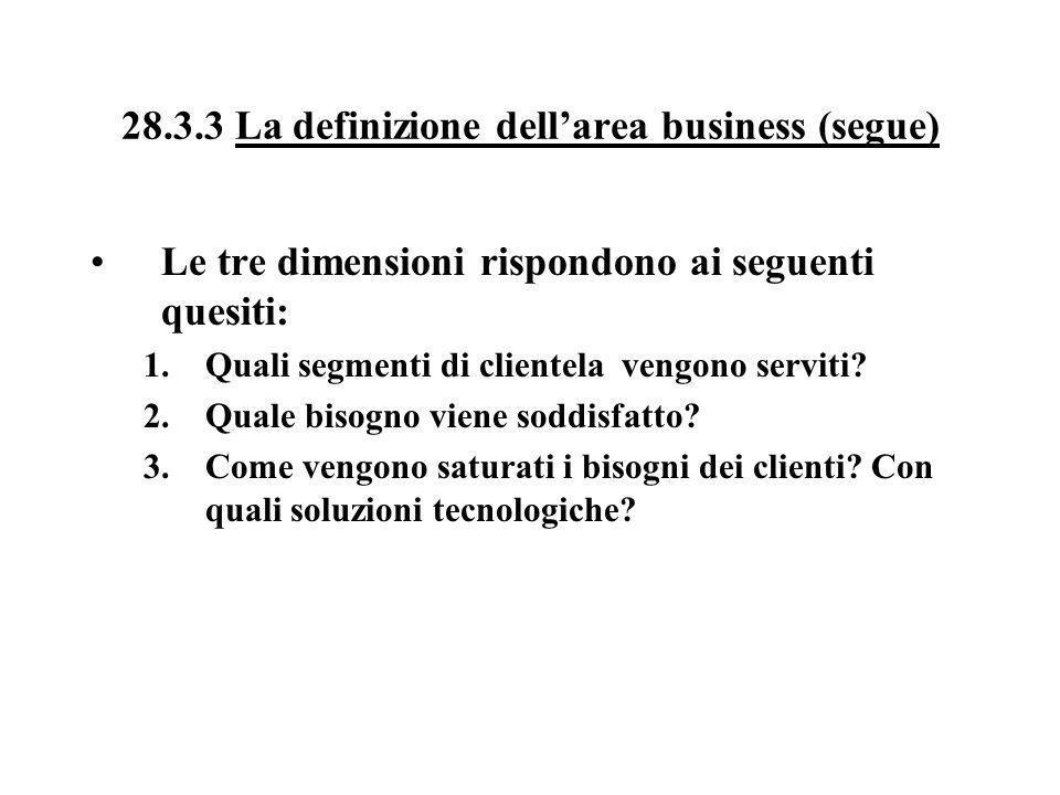 28.3.3 La definizione dellarea business (segue) Le tre dimensioni rispondono ai seguenti quesiti: 1.Quali segmenti di clientela vengono serviti? 2.Qua