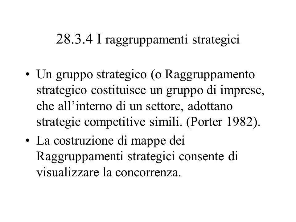 28.3.4 I raggruppamenti strategici Un gruppo strategico (o Raggruppamento strategico costituisce un gruppo di imprese, che allinterno di un settore, a