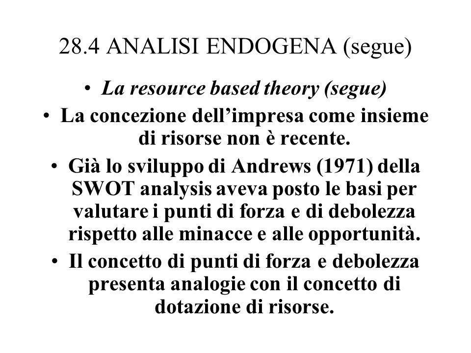 28.4 ANALISI ENDOGENA (segue) La resource based theory (segue) La concezione dellimpresa come insieme di risorse non è recente. Già lo sviluppo di And