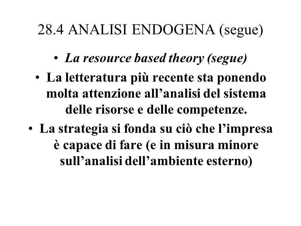 28.4 ANALISI ENDOGENA (segue) La resource based theory (segue) La letteratura più recente sta ponendo molta attenzione allanalisi del sistema delle ri