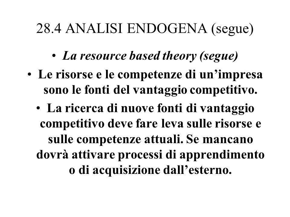 28.4 ANALISI ENDOGENA (segue) La resource based theory (segue) Le risorse e le competenze di unimpresa sono le fonti del vantaggio competitivo. La ric