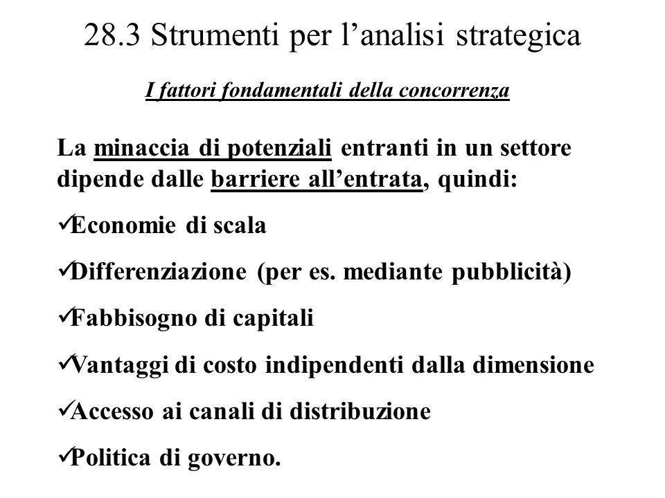 28.3 Strumenti per lanalisi strategica I fattori fondamentali della concorrenza La minaccia di potenziali entranti in un settore dipende dalle barrier