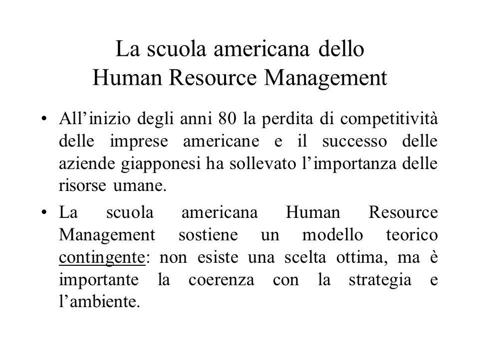 La scuola americana dello Human Resource Management Allinizio degli anni 80 la perdita di competitività delle imprese americane e il successo delle aziende giapponesi ha sollevato limportanza delle risorse umane.