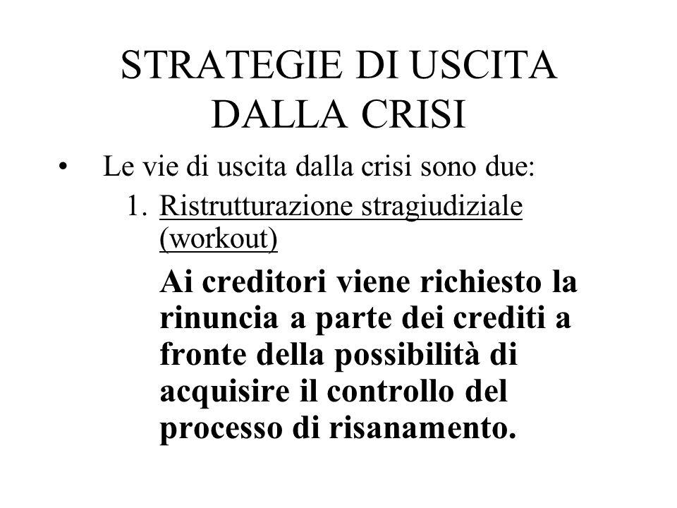 STRATEGIE DI USCITA DALLA CRISI Le vie di uscita dalla crisi sono due: 1.Ristrutturazione stragiudiziale (workout) Ai creditori viene richiesto la rin