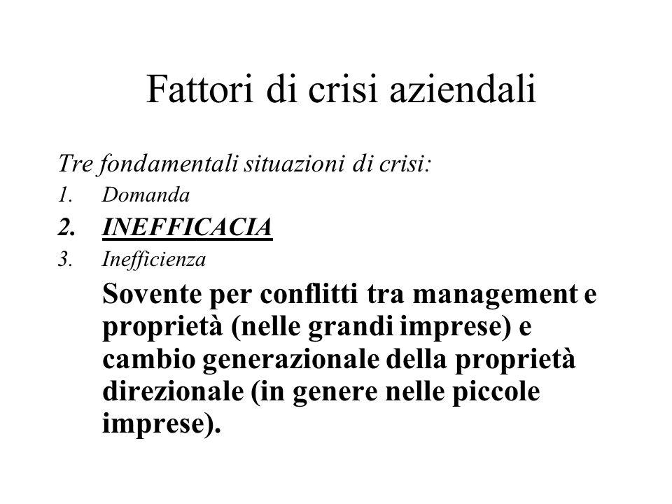 Fattori di crisi aziendali Tre fondamentali situazioni di crisi: 1.Domanda 2.INEFFICACIA 3.Inefficienza Sovente per conflitti tra management e proprie