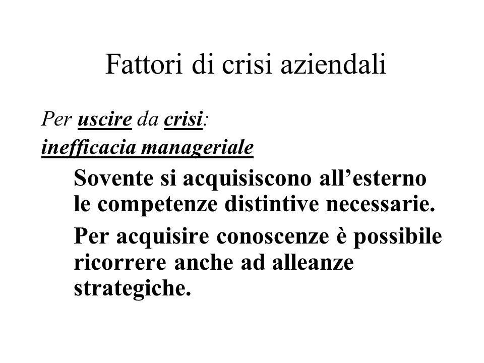 Fattori di crisi aziendali Per uscire da crisi: inefficacia manageriale Sovente si acquisiscono allesterno le competenze distintive necessarie. Per ac